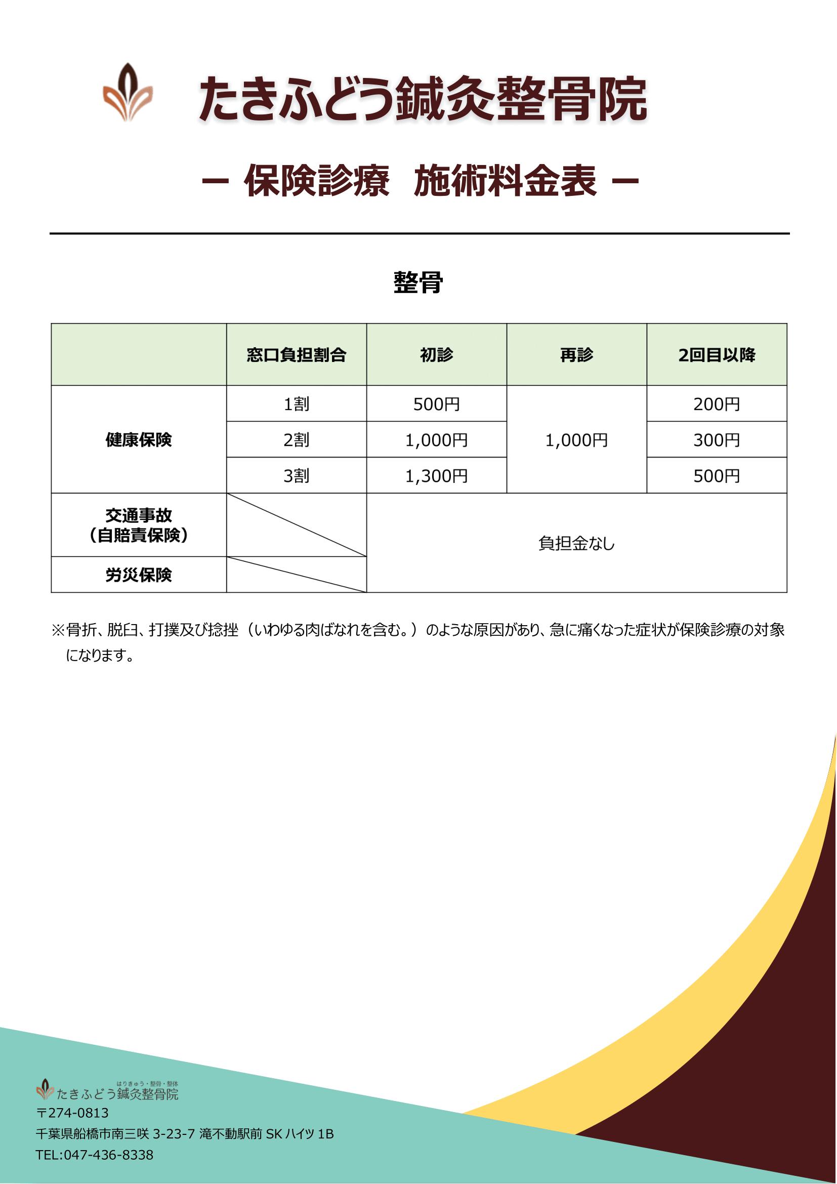 1-medical fees PNG